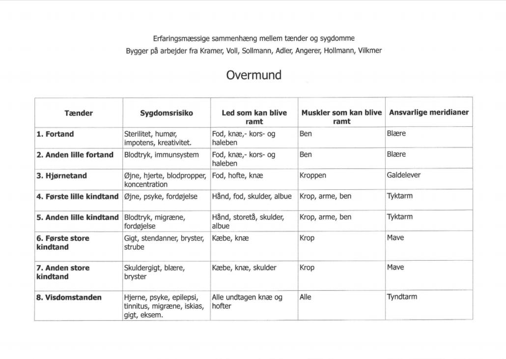 Medianbaner - Overmund - Klinik for tandsundhed - Horsens